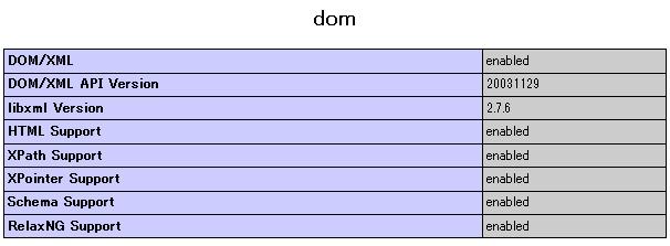phpinfo-dom.jpg