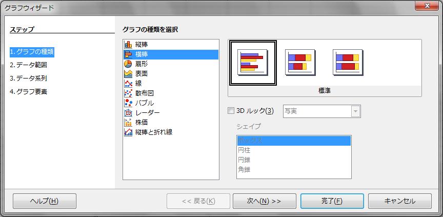 OpenOffice-Calc-Chart-Bar-Normal-Sample-ChartWizard-Step1.png