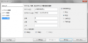 OpenOffice-Calc-Chart-Bar-Normal-Sample-ChartWizard-Step4.png