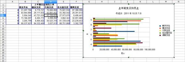 OpenOffice-Calc-Chart-Bar-Normal-Sample-Complete.jpg