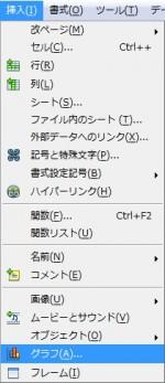 OpenOffice-Calc-Chart-Bar-Stack-Percent-Sample-MenuBar-Insert-Chart.jpg