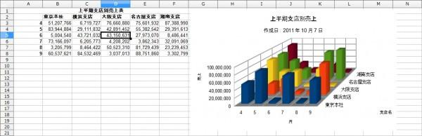 OpenOffice-Calc-Chart-Column-Depth-3D-Sample-Complete.jpg