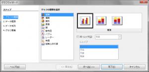 OpenOffice-Calc-Chart-Column-Normal-Sample-ChartWizard-Step1.png
