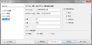 OpenOffice-Calc-Chart-Column-Normal-Sample-ChartWizard-Step4.png