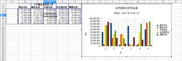 OpenOffice-Calc-Chart-Column-Normal-Sample-Complete.jpg