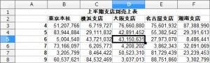 OpenOffice-Calc-Chart-Column-Stack-Percent-Sample-Table-B.jpg