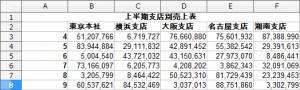 OpenOffice-Calc-Chart-Line-3dLine-Sample-Table.jpg