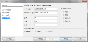 OpenOffice-Calc-Chart-Line-Point-Sample-ChartWizard-Step4.png