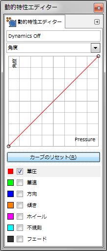 gimp-dynamicsEditorDialog-ex-detail-Angle-1-Curve