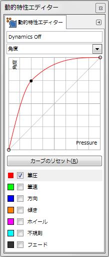gimp-dynamicsEditorDialog-ex-detail-Angle-2-Curve