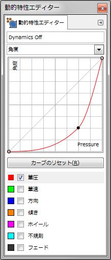 gimp-dynamicsEditorDialog-ex-detail-Angle-3-Curve
