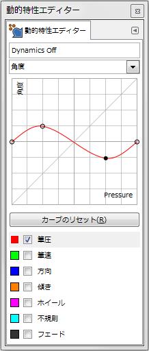 gimp-dynamicsEditorDialog-ex-detail-Angle-5-Curve