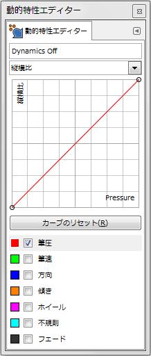 gimp-dynamicsEditorDialog-ex-detail-AspectRatio-1-Curve