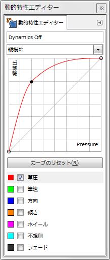 gimp-dynamicsEditorDialog-ex-detail-AspectRatio-2-Curve