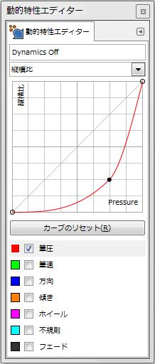 gimp-dynamicsEditorDialog-ex-detail-AspectRatio-3-Curve