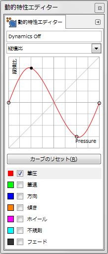 gimp-dynamicsEditorDialog-ex-detail-AspectRatio-5-Curve