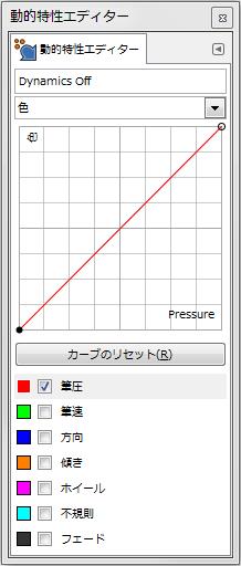 gimp-dynamicsEditorDialog-ex-detail-Color-1-Curve
