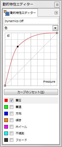 gimp-dynamicsEditorDialog-ex-detail-Color-2-Curve