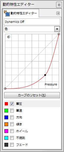 gimp-dynamicsEditorDialog-ex-detail-Color-3-Curve