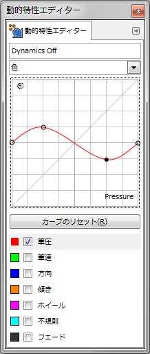 gimp-dynamicsEditorDialog-ex-detail-Color-5-Curve
