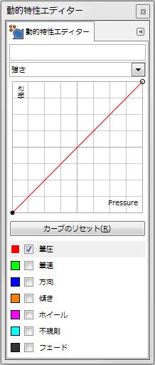 gimp-dynamicsEditorDialog-ex-detail-Force-1-Curve