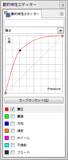 gimp-dynamicsEditorDialog-ex-detail-Force-2-Curve