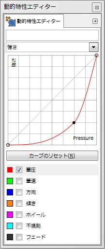 gimp-dynamicsEditorDialog-ex-detail-Force-3-Curve