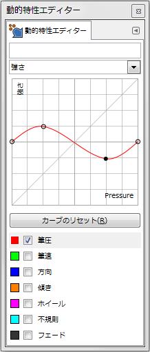 gimp-dynamicsEditorDialog-ex-detail-Force-5-Curve