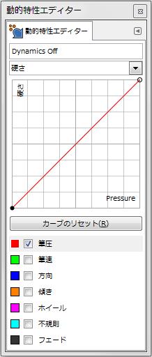 gimp-dynamicsEditorDialog-ex-detail-Hardness-1-Curve