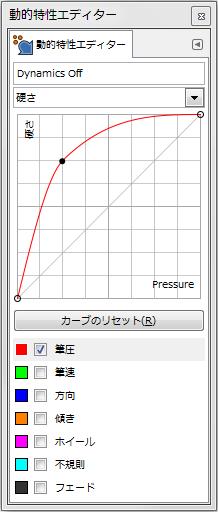 gimp-dynamicsEditorDialog-ex-detail-Hardness-2-Curve