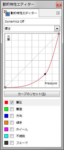gimp-dynamicsEditorDialog-ex-detail-Hardness-3-Curve