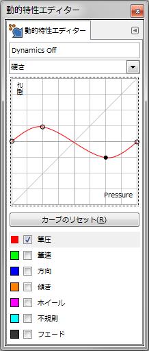 gimp-dynamicsEditorDialog-ex-detail-Hardness-5-Curve
