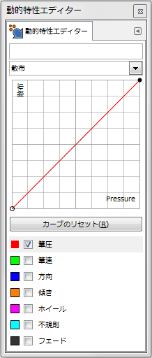 gimp-dynamicsEditorDialog-ex-detail-Jitter-1-Curve