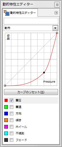 gimp-dynamicsEditorDialog-ex-detail-Jitter-3-Curve