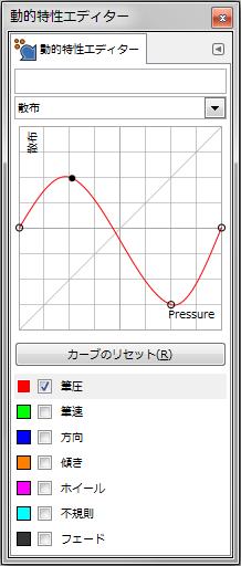 gimp-dynamicsEditorDialog-ex-detail-Jitter-5-Curve