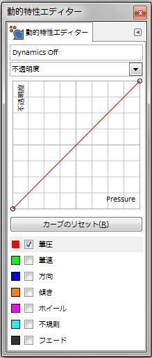 gimp-dynamicsEditorDialog-ex-detail-Opacity-1-Curve
