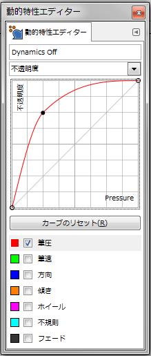 gimp-dynamicsEditorDialog-ex-detail-Opacity-2-Curve