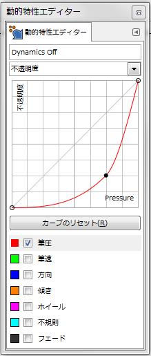 gimp-dynamicsEditorDialog-ex-detail-Opacity-3-Curve
