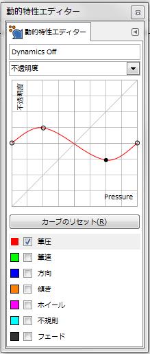 gimp-dynamicsEditorDialog-ex-detail-Opacity-5-Curve