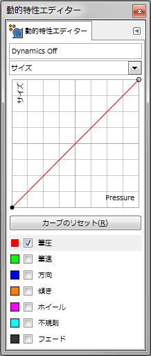gimp-dynamicsEditorDialog-ex-detail-Size-1-Curve