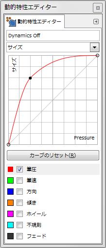 gimp-dynamicsEditorDialog-ex-detail-Size-2-Curve
