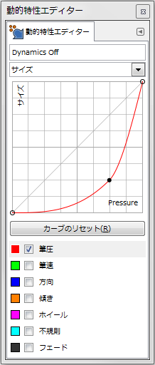 gimp-dynamicsEditorDialog-ex-detail-Size-3-Curve