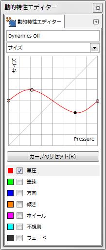 gimp-dynamicsEditorDialog-ex-detail-Size-5-Curve