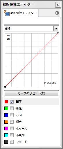gimp-dynamicsEditorDialog-ex-detail-Spacing-1-Curve