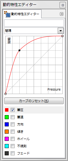 gimp-dynamicsEditorDialog-ex-detail-Spacing-2-Curve