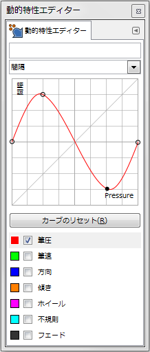 gimp-dynamicsEditorDialog-ex-detail-Spacing-5-Curve